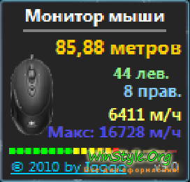 Monitor Mouse